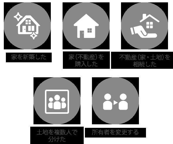 家を新築した、家(不動産)を購入した、不動産(家・土地)を相続した、土地を複数人で分けた、所有者を変更する